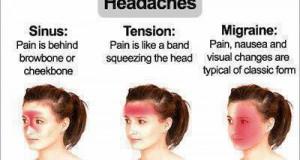 Главоболката открива што не е во ред со вашето здравје